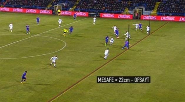 Karabukspor 2-1 Besiktas - Offside / Ofsayt