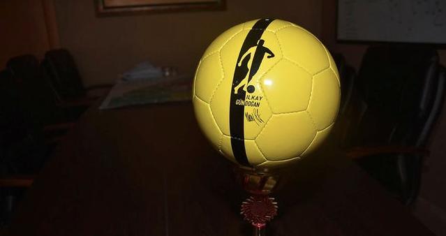 Gundogan ball Balikesir