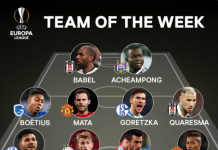 Besiktas Europa League Team of the Week Manchester United