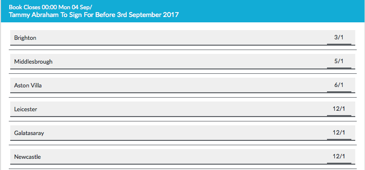 Source: Betvictor